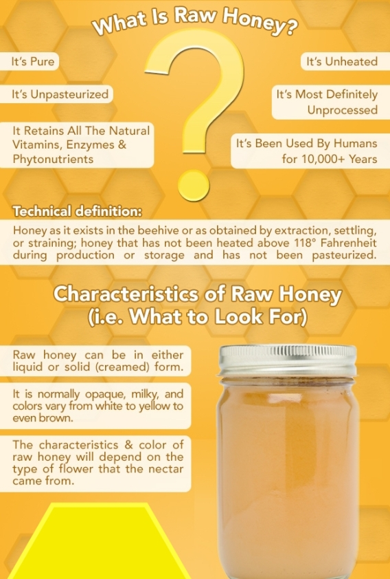 what_is_raw_honey
